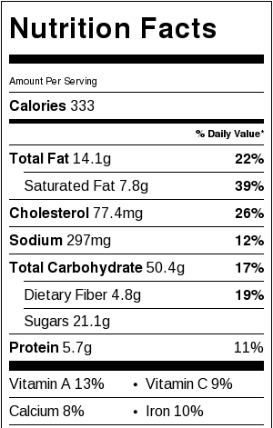 The Best Ever Super Moist Gluten Free Banana Bread Nutritional Info