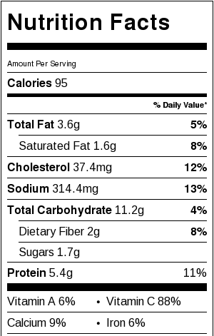 Healthy Baked Broccoli Tots Nutrition Facts