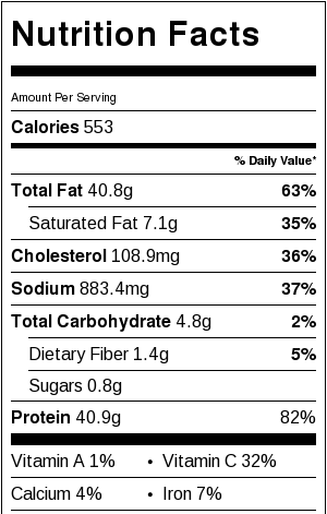EASY CHIPOTLE SALMON nutritional Facts