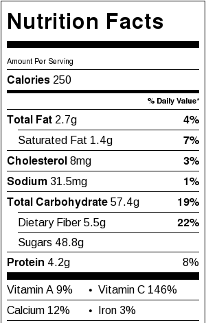 Fruit Salad with Healthy Honey Yogurt Sauce Nutrition Facts