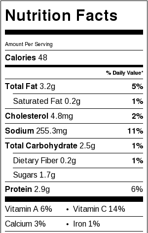 Skinny Chipotle Ranch Dressing Nutritional Facts