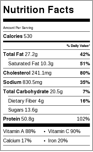 Buffalo Chicken Salad Nutritional Facts