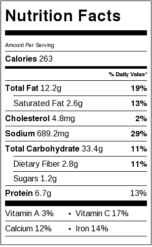 Crispy Baked Garlic Parmesan Potato Wedges Nutritional Facts