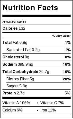 Crispy Baked Sweet Potato Wedges Nutrition Facts: