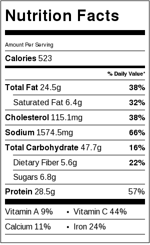 Healthy Chicken Shawarma Bowls Nutiritonal Facts