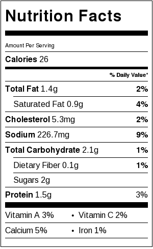 Skinny Chipotle Sauce Nutritional Facts
