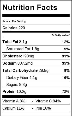 The Best Crispy Baked Zucchini Fries Nutritional facts